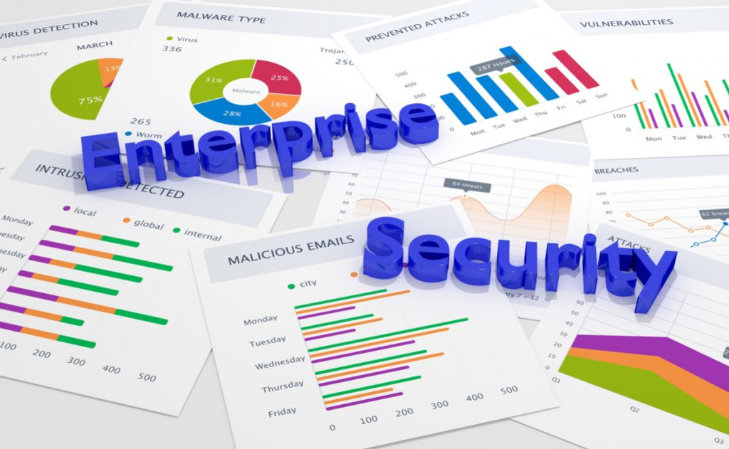 How Risk-Based Cybersecurity Is Changing Security Preparedness of Enterprises?