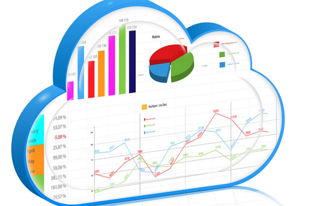 How Cloud Adoption Decision Making Is Driven And How It Should Actually Be Done?