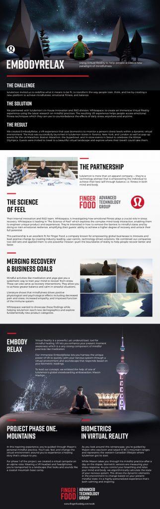 Retail Digital Transformation Case Study