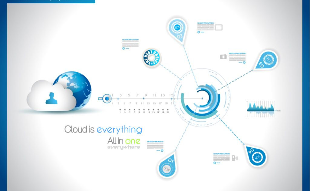 Why Choose a Single-Purpose Service Cloud Provider?