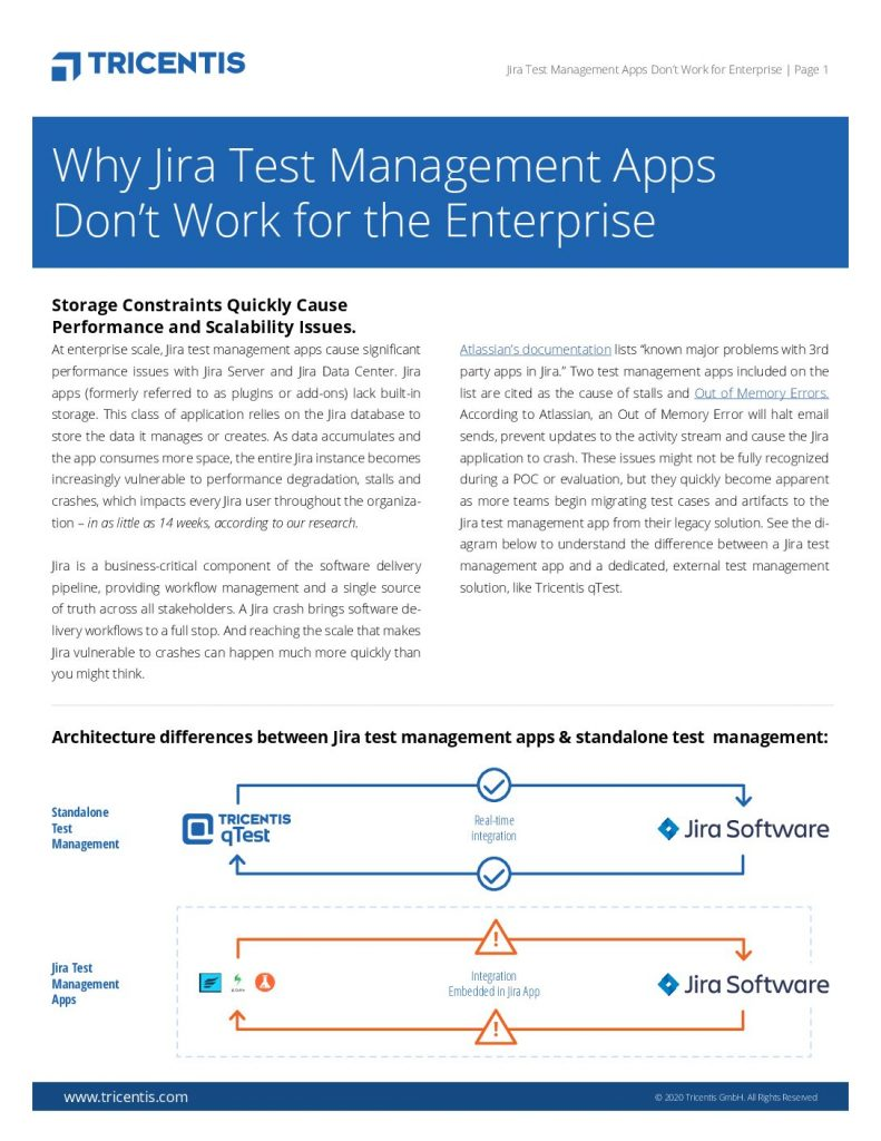 Why Jira test Management Apps Don't Work for the Enterprise