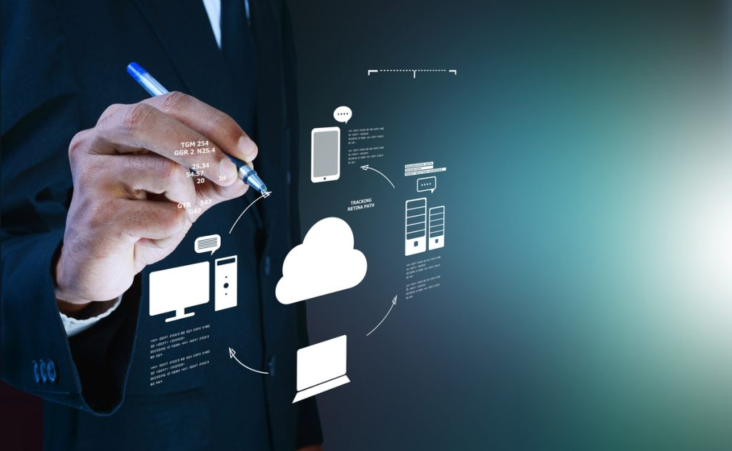 Businesses impacted by technology and maturity in cloud