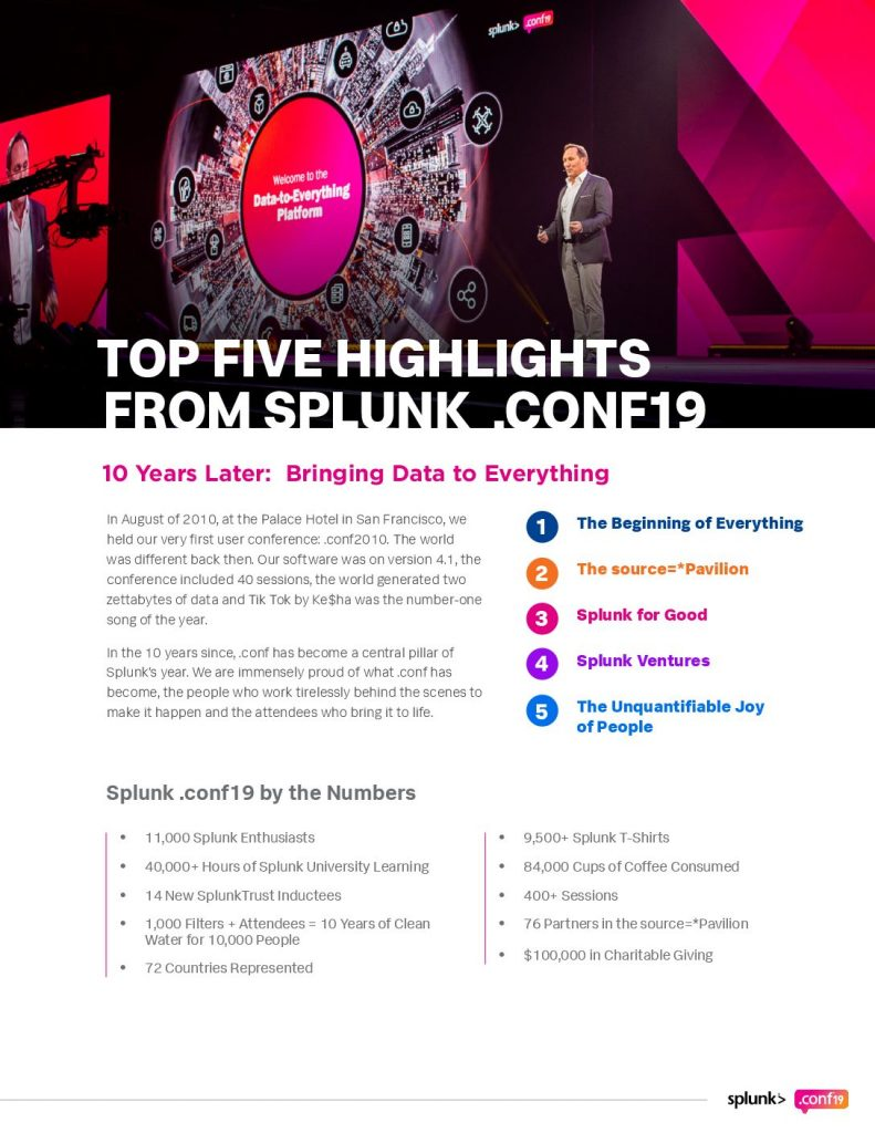 Top Five Highlights From Splunk .conf19